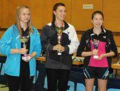 Wiener Meisterschaften 2015